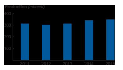 Baton rouge business report 40 under 40 2011 chevrolet